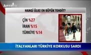 İtalyanları Türkiye Korkusu Sardı